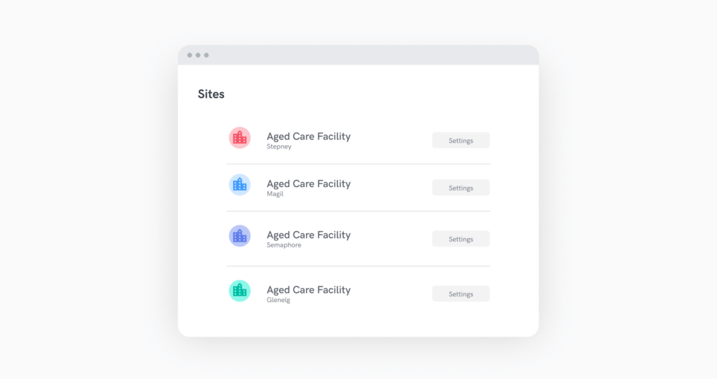 set up sites for all your aged care facilities in the sine core dashboard